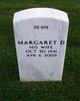Profile photo:  Margaret D Cooper