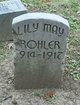 Lilly May Rohler