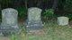 B. J. Greenleaf -Judkins Cemetery