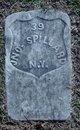 John Spillard