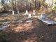 Jones-Duke Cemetery