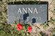 Profile photo:  Anna Billmann