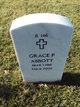 Grace P. Abbott