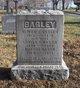 Profile photo:  Charles Warren Bagley