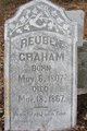 Reuben Graham