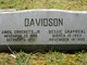 Profile photo:  Bessie <I>Graybeal</I> Davidson