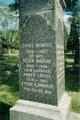 Cyrus B. Monroe