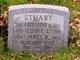 George Edward Stuart