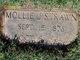 Mollie Jane <I>Hill</I> Strawn