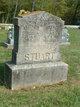 """Profile photo:  Abraham """"Abe"""" Stuart"""