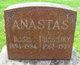 Profile photo:  Basil Anastas