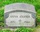 Profile photo:  Anna Anania