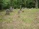 Aunt Jane Tichenor Cemetery