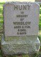 Winslow Hunt