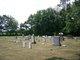 Associated United Presbyterian Church Cemetery