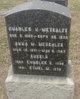 Profile photo:  Charles V. Metcalfe