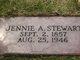"Jane Agnes ""Jennie"" <I>Shoup</I> Stewart"