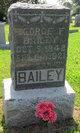 Profile photo:  George Bailey