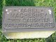 Mabel Machesney