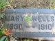 Mary E <I>Smith</I> Wells