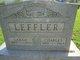 Charles Leffler