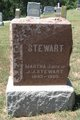Martha J. Stewart