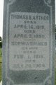Thomas Beall Arthur