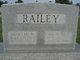 """William R. """"Bill"""" Railey"""