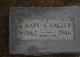 Mary Ann <I>Hyde</I> Hagler