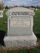Jacob S Downin