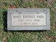 Mary Idella <I>Rhodes</I> Park