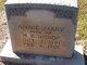Profile photo:  Annie Mary <I>O'Shields</I> Bishop
