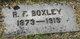 Robert Fox Boxley