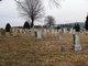 Back Creek ARP Church Graveyard