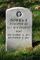 Profile photo:  Norma Elaine Charvat