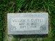 Profile photo:  William Henry Guffey