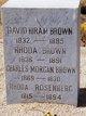 Charles Morgan Brown