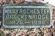 Profile photo:  Mary <I>Rochester</I> Breckenridge