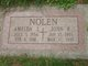 John R. Nolen
