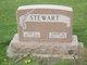 Ted F Stewart