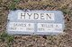 James Pleasant Hyden