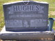 Roscoe D Hughes