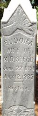 Profile photo:  Eudora Frances Melinda Ellen <I>Barbee</I> Steed