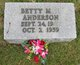 Profile photo:  Betty Mae Anderson