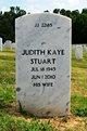 Judith Kaye <I>Gronki</I> Stuart