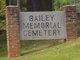 Bailey Memorial Cemetery