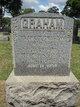 Frank Willmore Graham