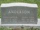 Ella <I>Jancik</I> Anderson