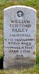 "Profile photo:   William Clifford "" "" <I> </I> Bailey,"