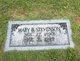 Mary Belle <I>Whitten</I> Stevenson